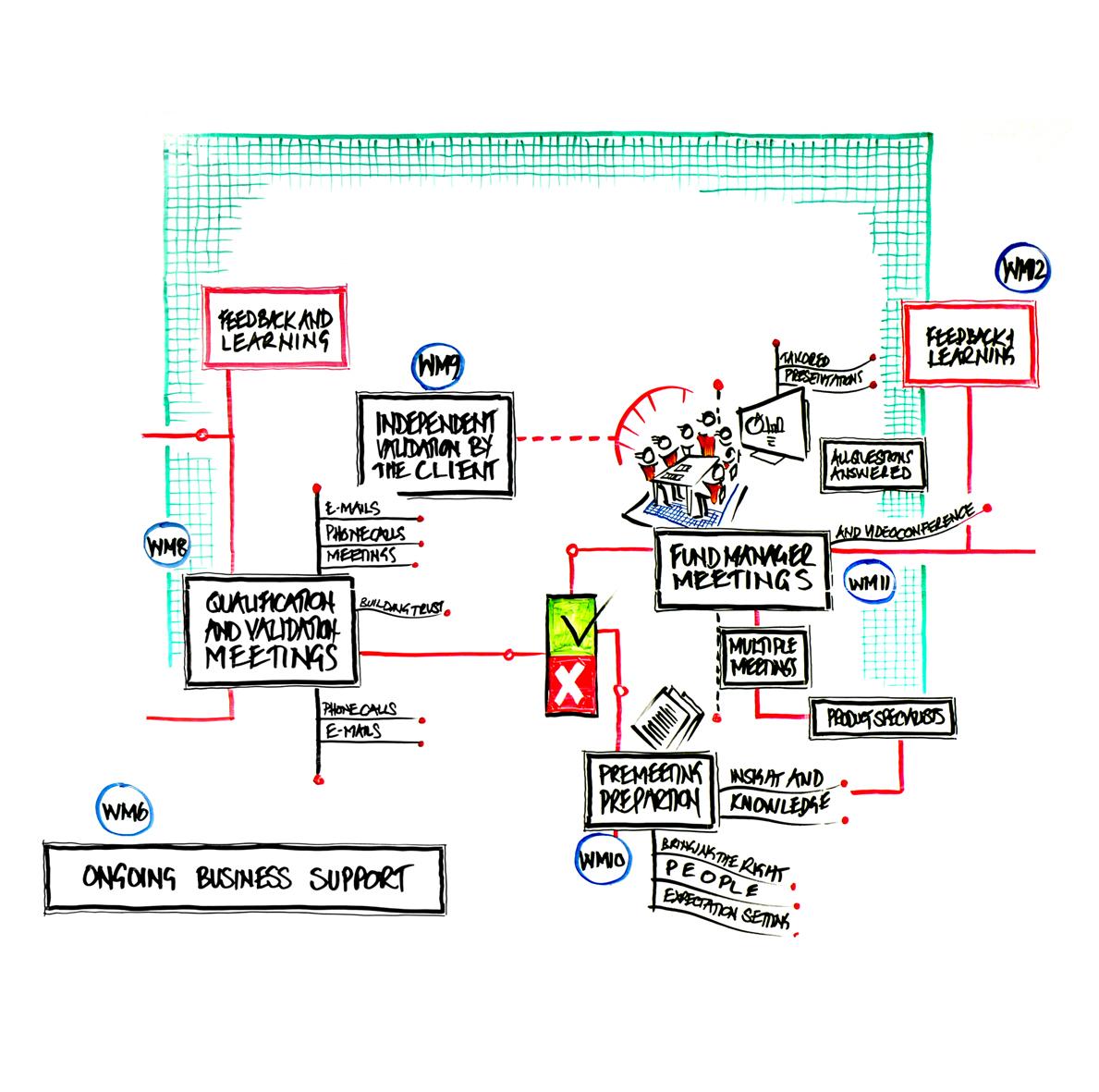 Module 3_LR.jpg