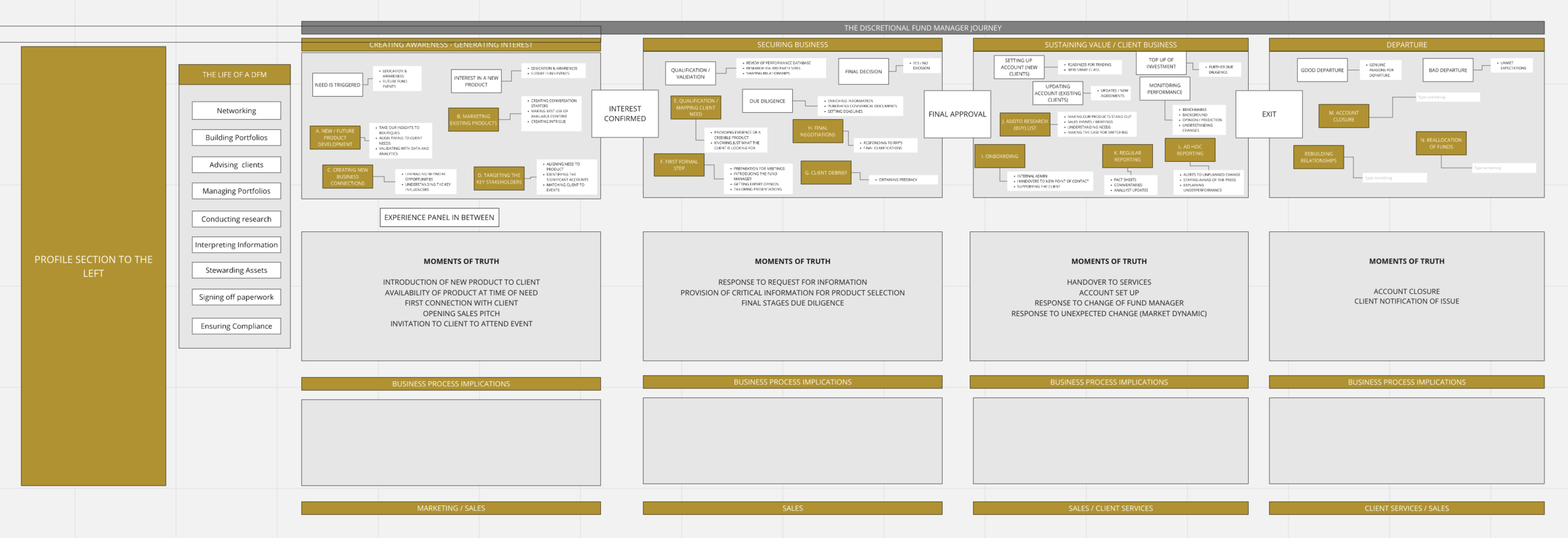 INTERNAL DESIGN STRUCTURE - THIS WILL SHORTLY BE REPLACED WITH THE PRESENTATION VERSION