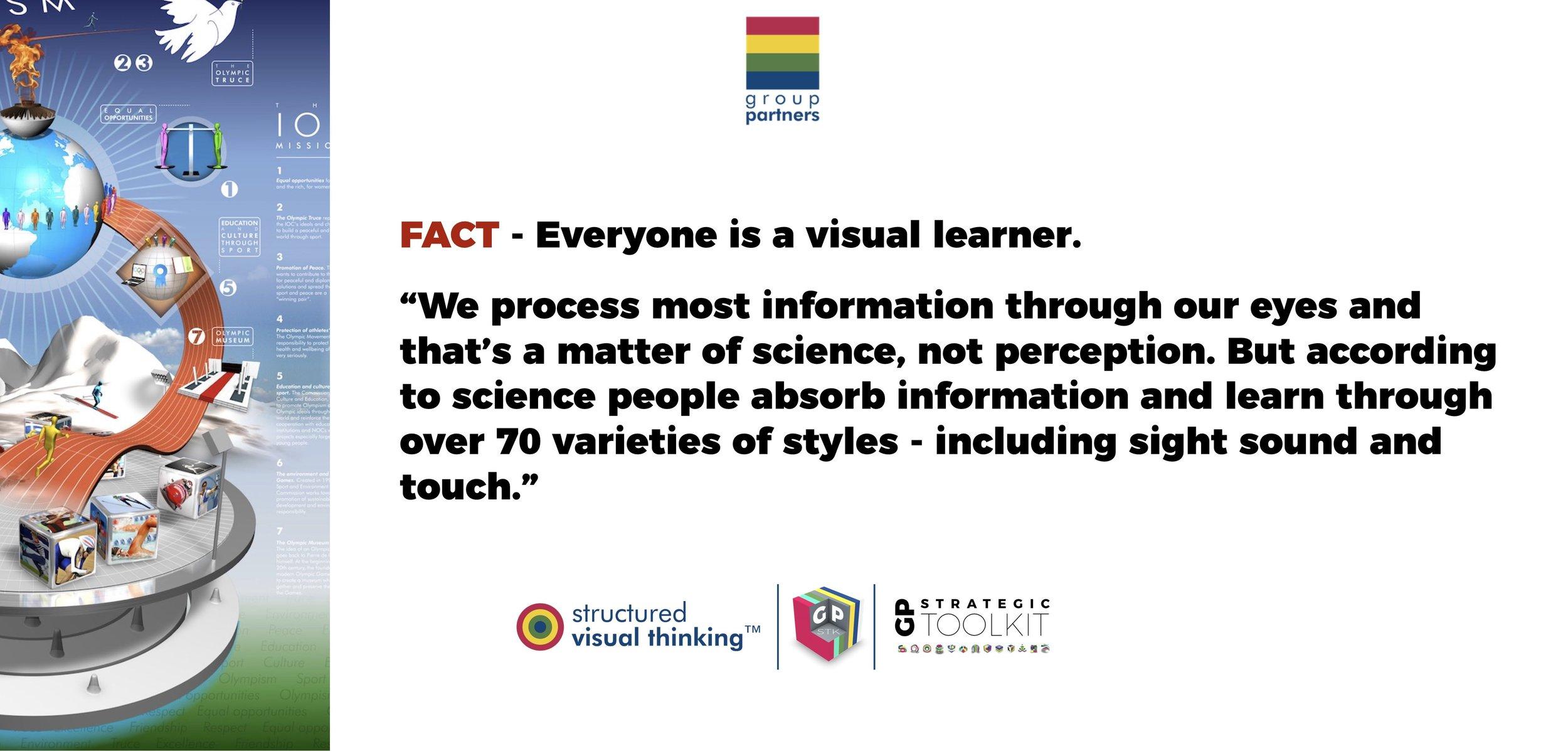 Visual learners.jpg