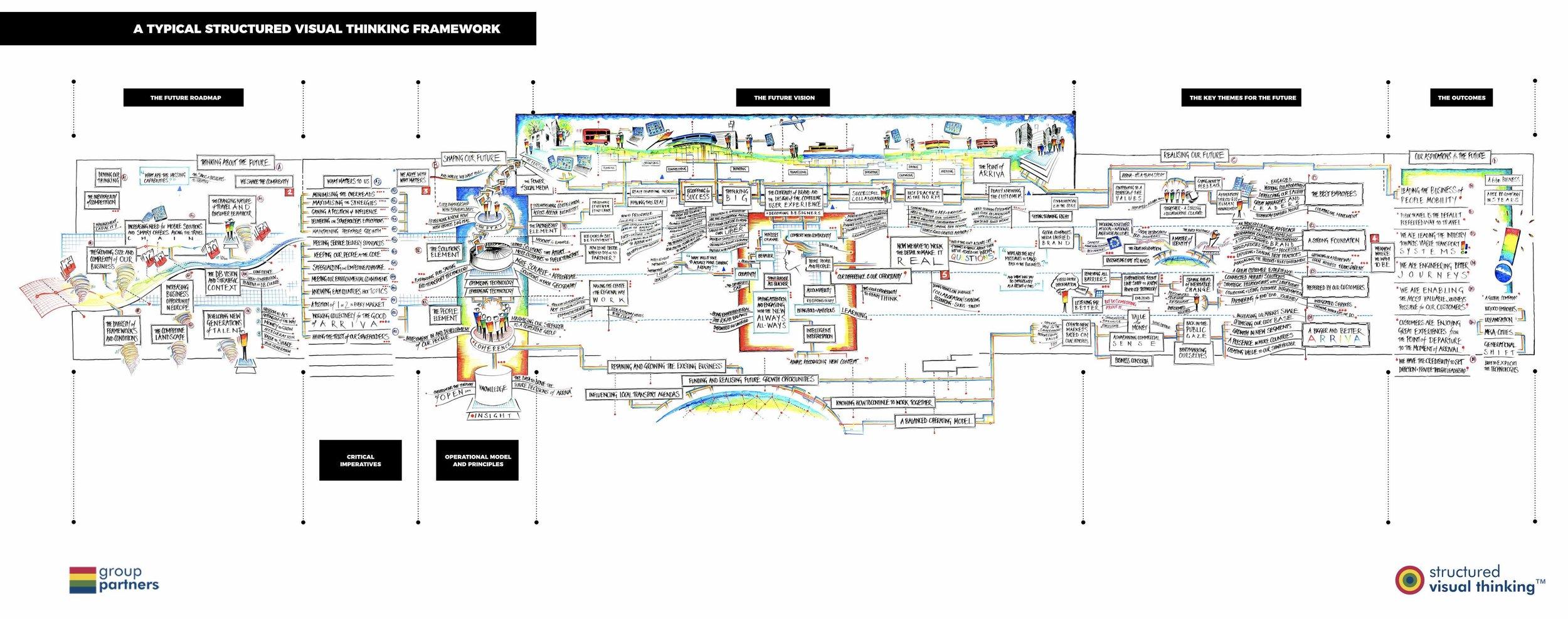 SVT Frameworks.jpg