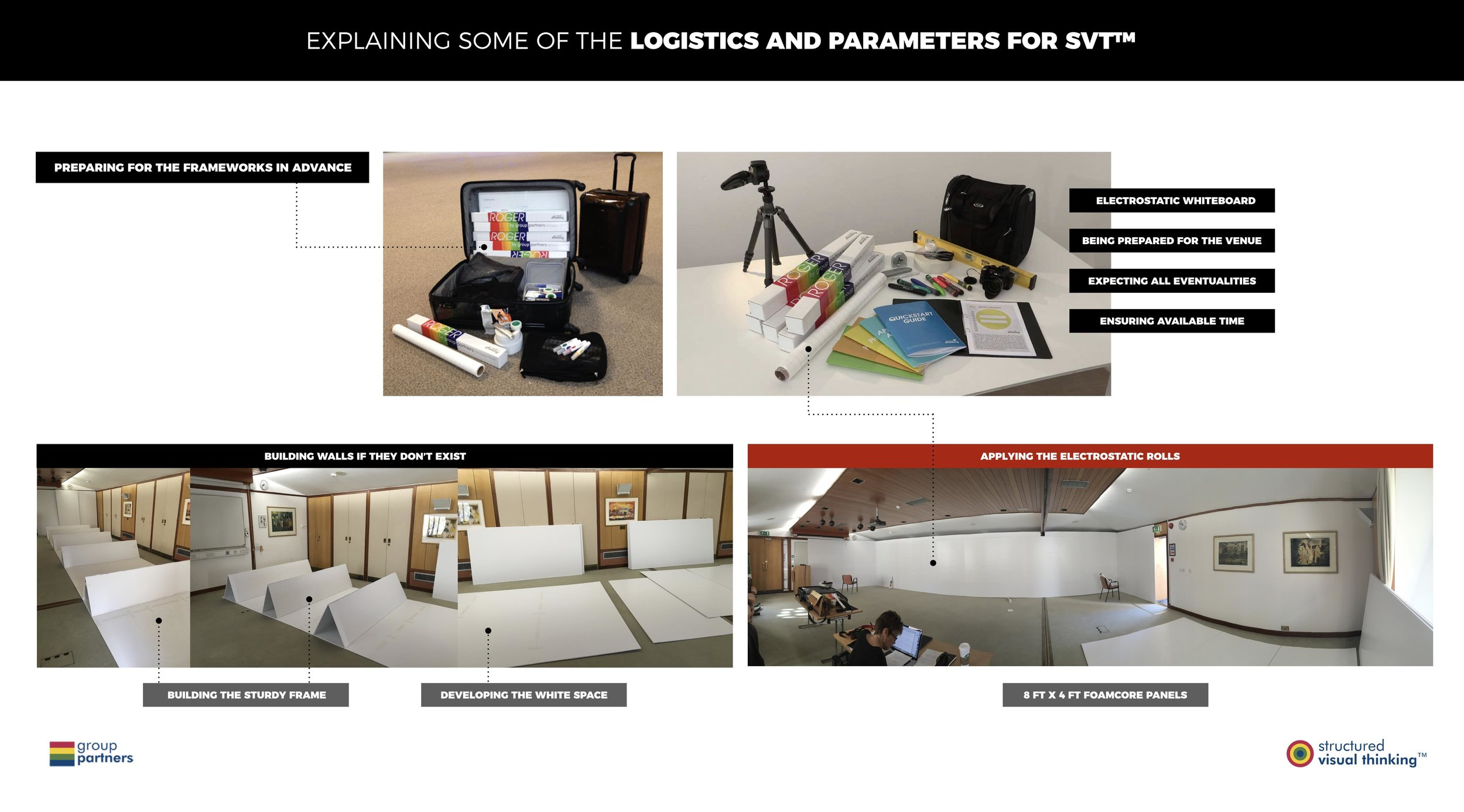 LOGISTICS AND WHITE WALLS.jpg