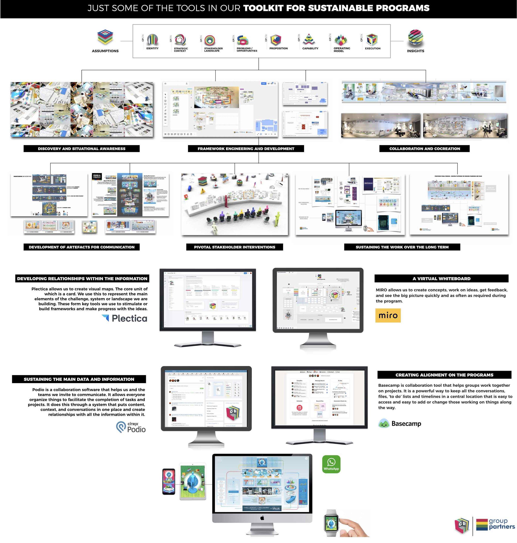 GPSTK Tools.jpg