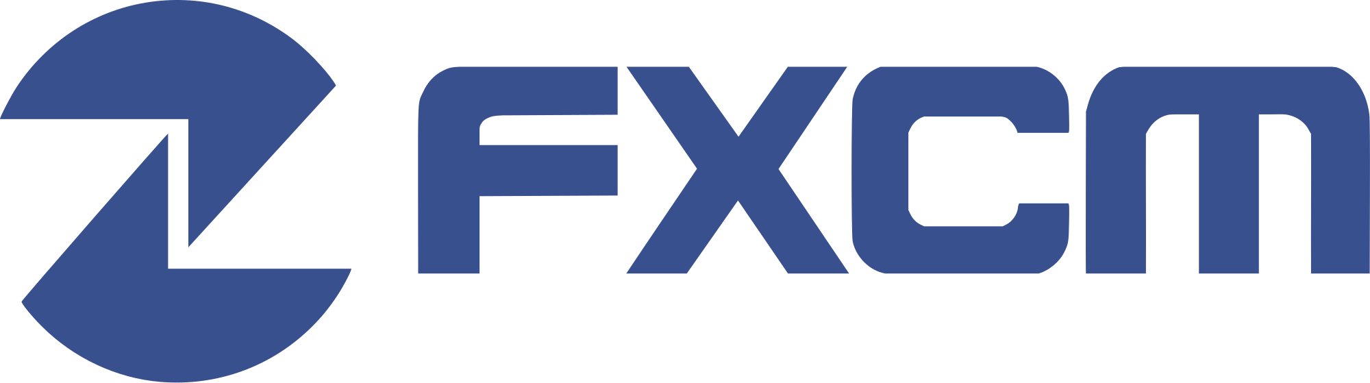 TRADE WITH FXCM    CLICK TO OPEN ACCOUNT