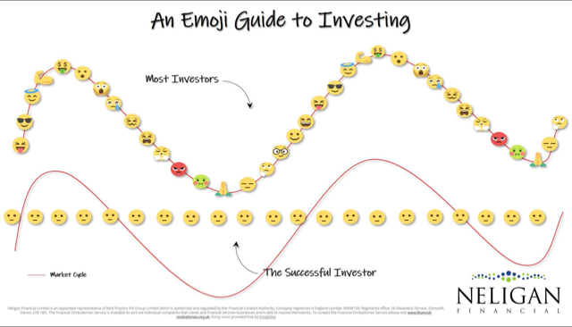 emoji Guide to investing.png