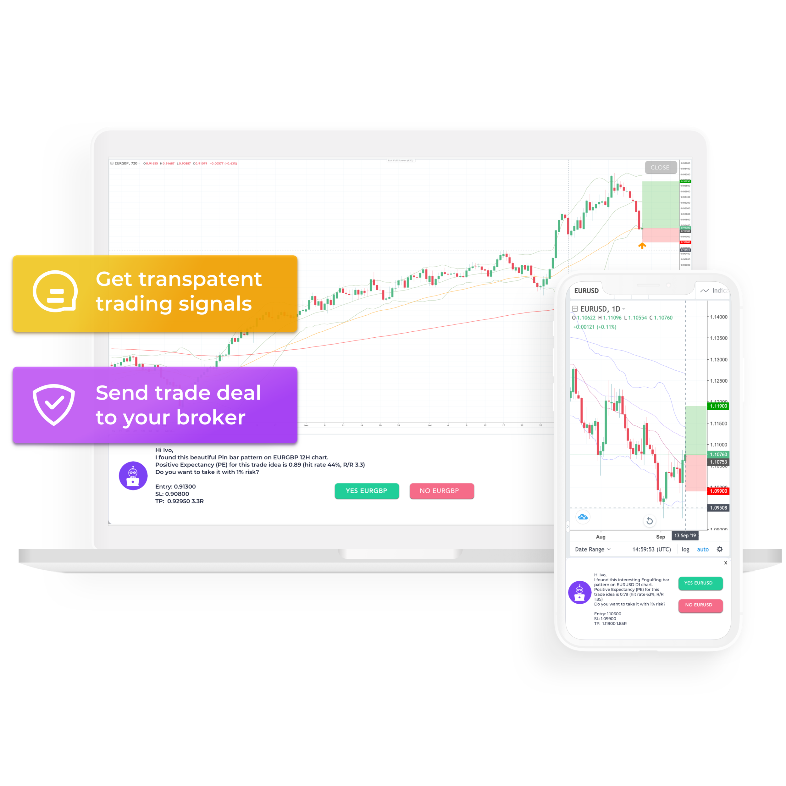 INTEGRATE WITH BROKERSConnect your existing broker - Send trading deals with a single click to your existing broker - MT4 integration available now