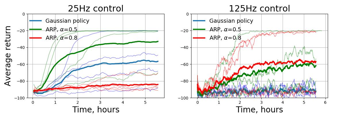 ARP_Blog6.png