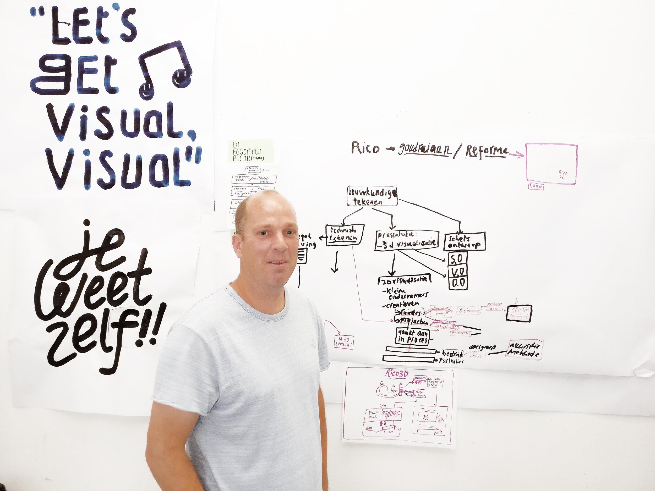 Je leert alles visueel te maken wat je bezighoudt, zodat alles inzichtelijk wordt: van je gedachten, ideeën, methodes, processen tot aan je onderneming. -