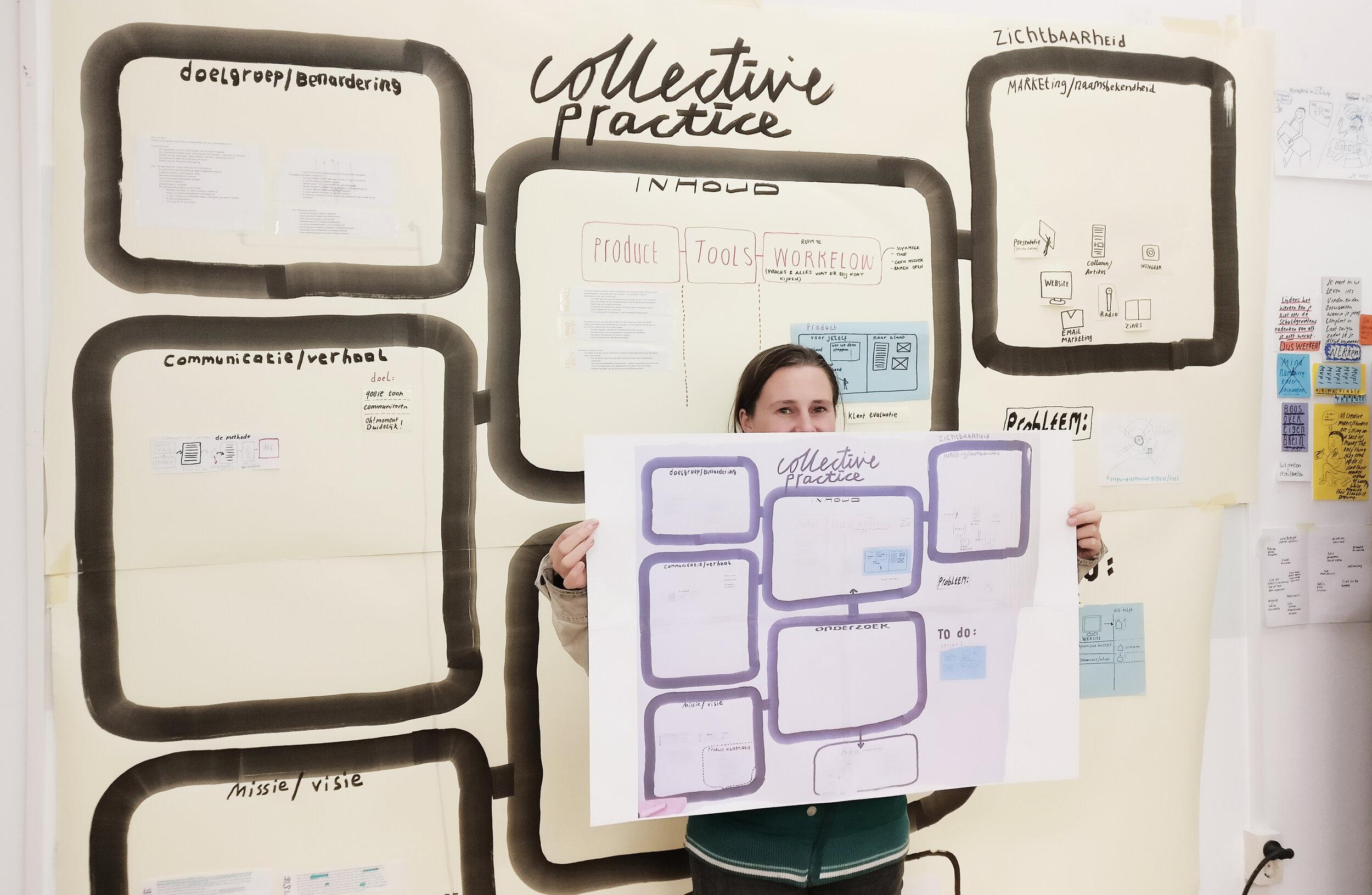 Je leert zelf methodes ontwerpen, hierop te reflecteren, ze te verbeteren. En zo je proces te stroomlijnen en je werkprocessen te optimaliseren. -