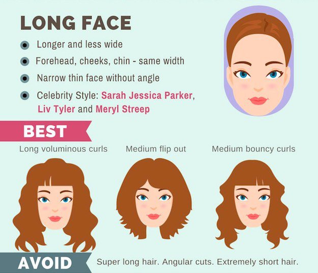 Guide To Face Shape And Hairstyles Motherhood In Motion