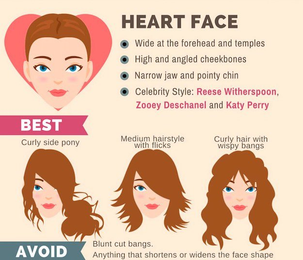 Heart-Hairstyle-Guide-For-Your-Face-Shape-1.jpg