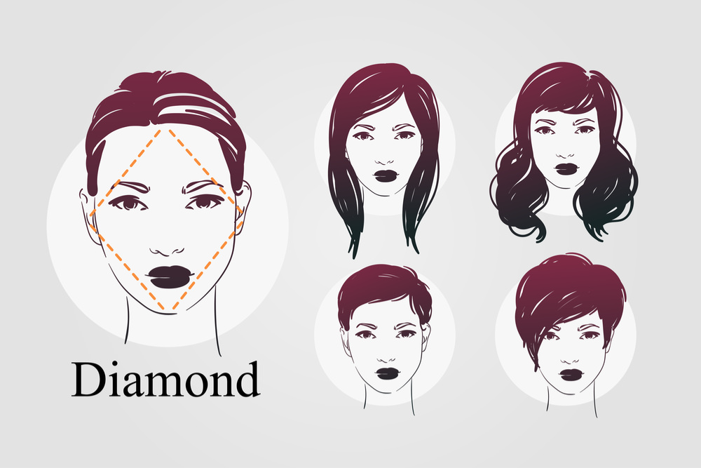 diamond-face-shape-with-hairstyle-examples.jpg