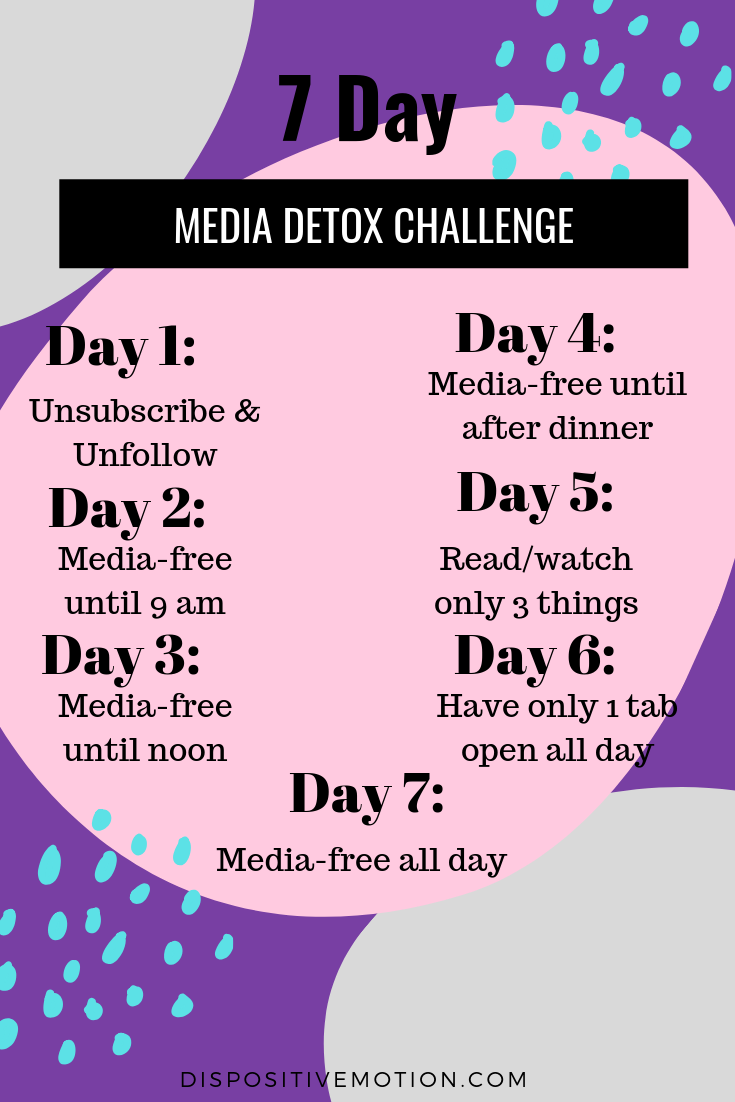 7_Day_Media_Free_Challenge.png