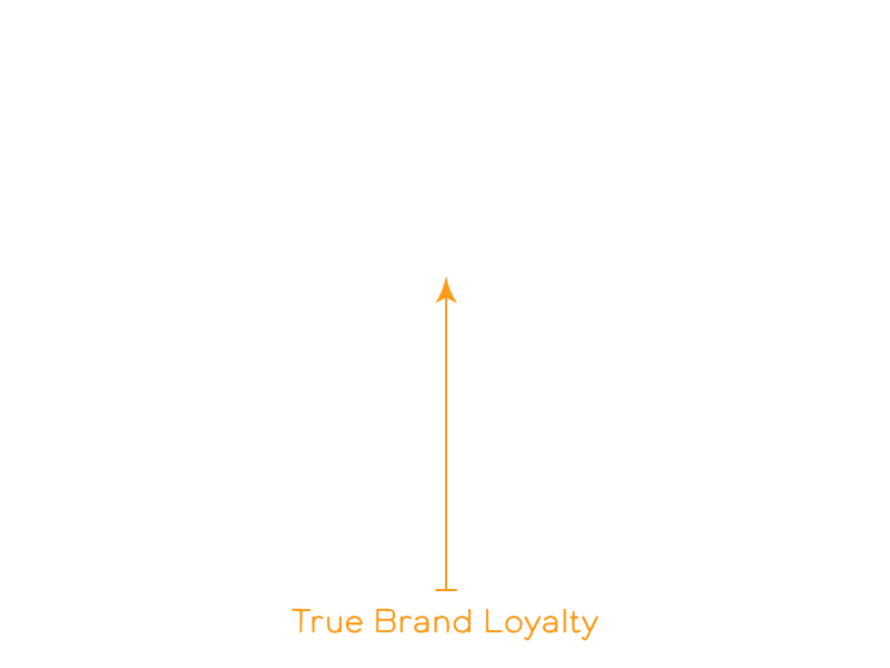 employee_customer_venn_diagram_03b.png