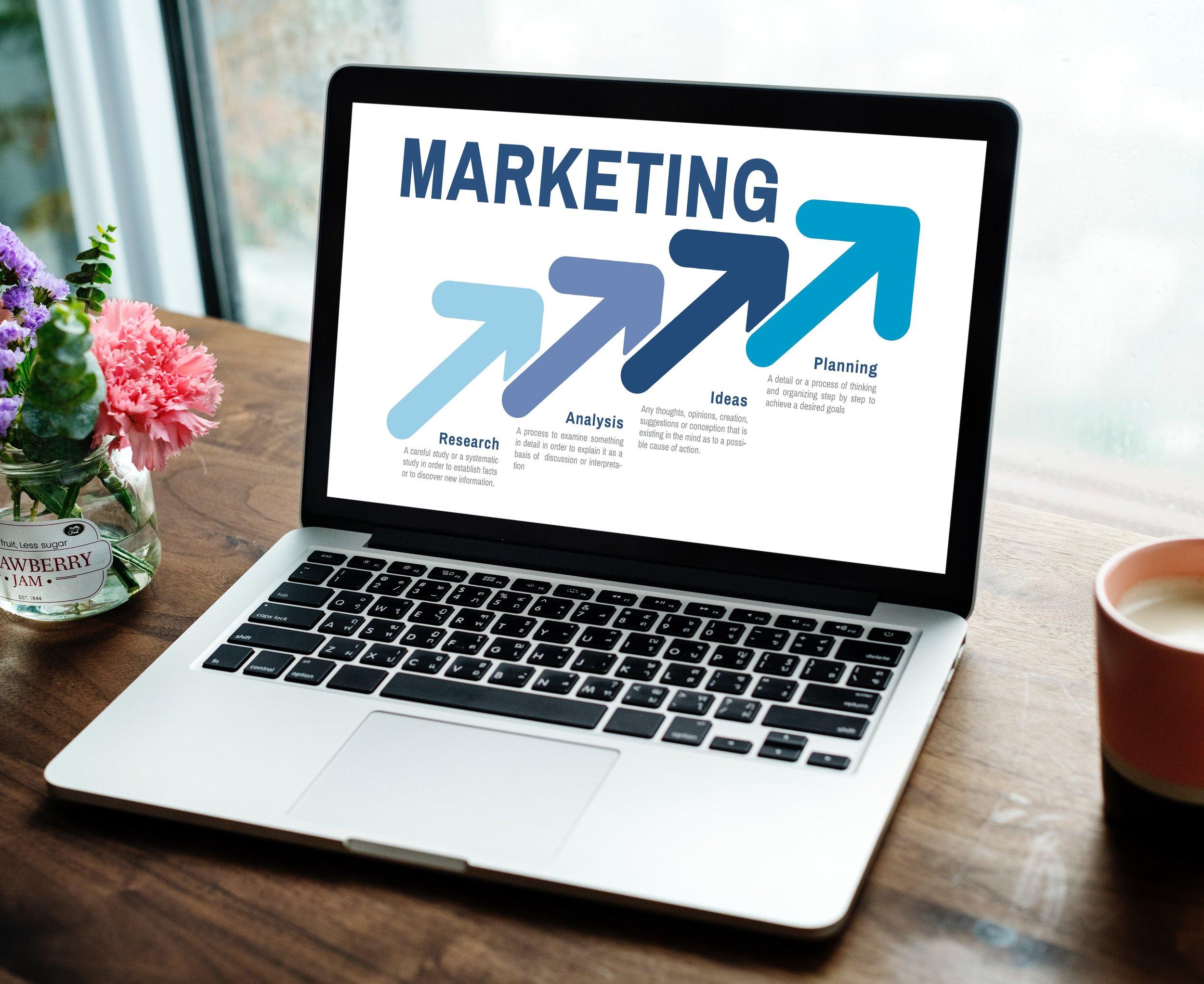 Kick Start Social Media Marketing For Your Business -