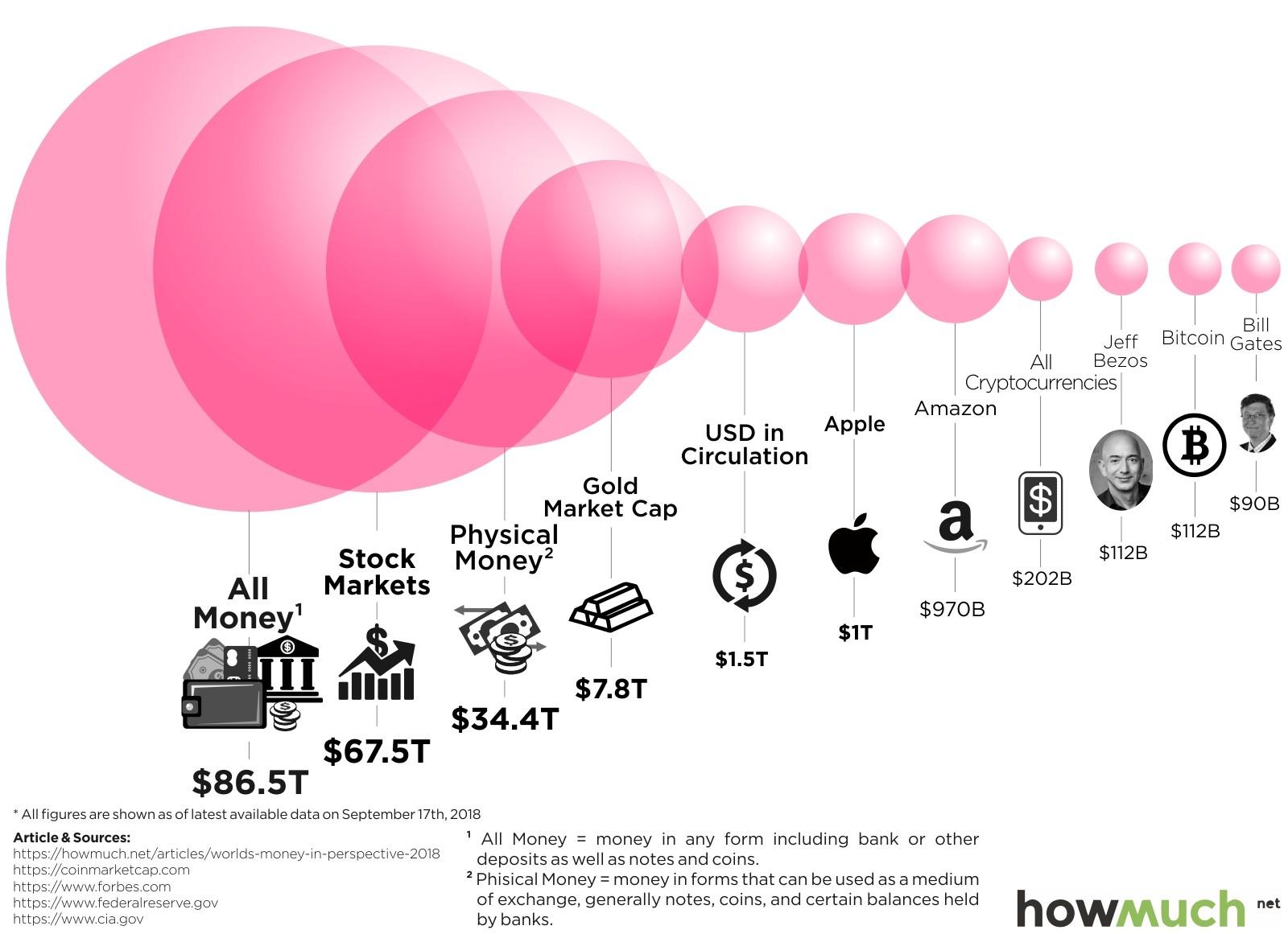bitcoin-money-economy-in-perspective copy 2018-09.jpg