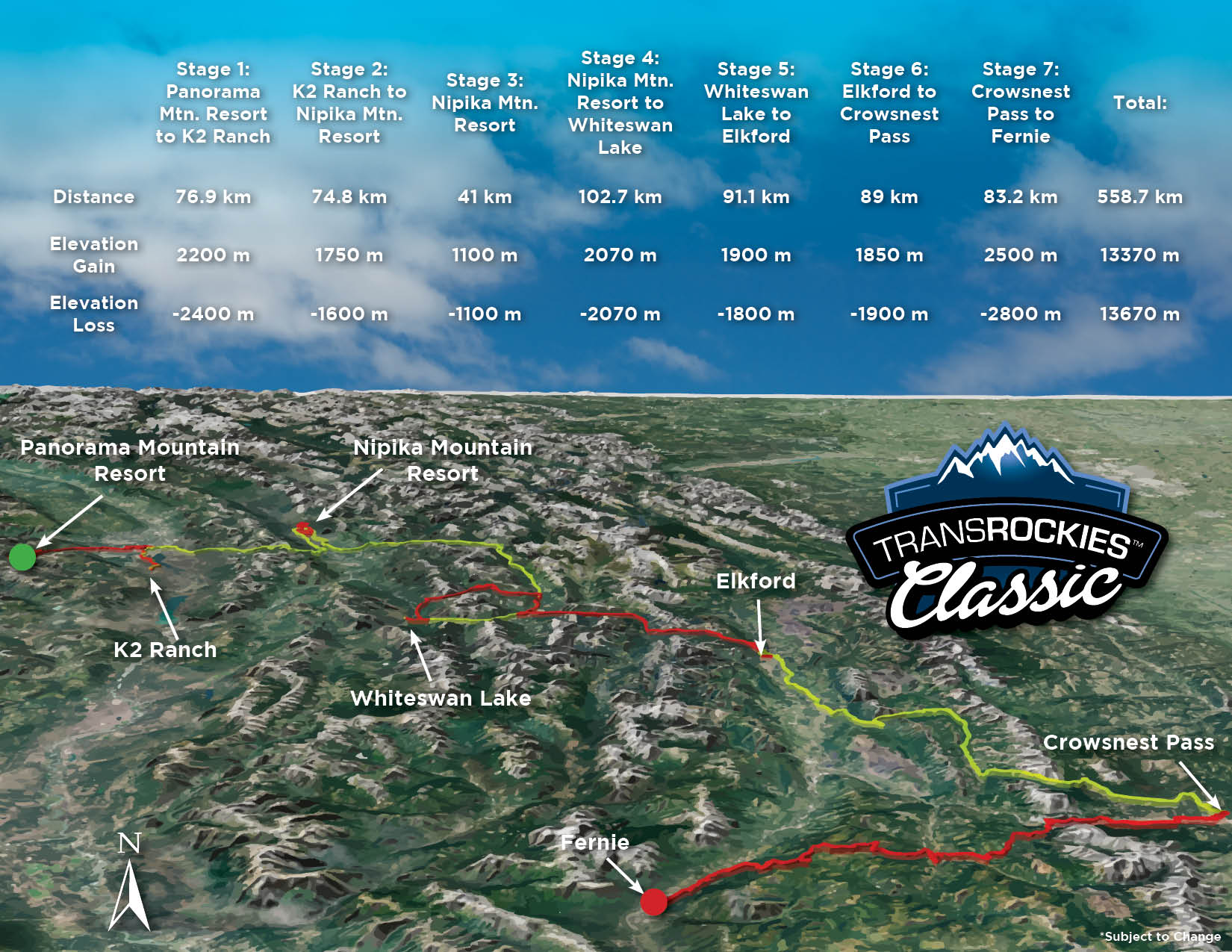 The TransRockies Classic mountain bike stage race route map, 2019
