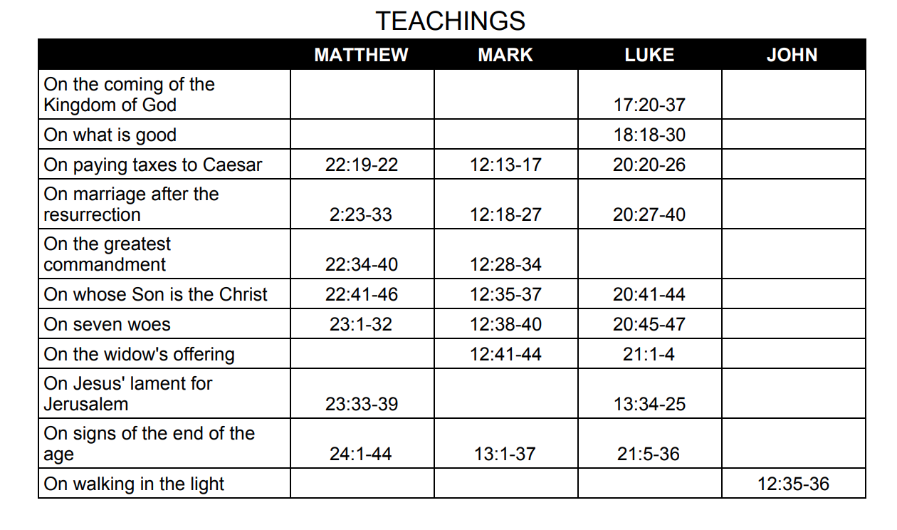 40 Days of Decrease - Day 20 Teachings