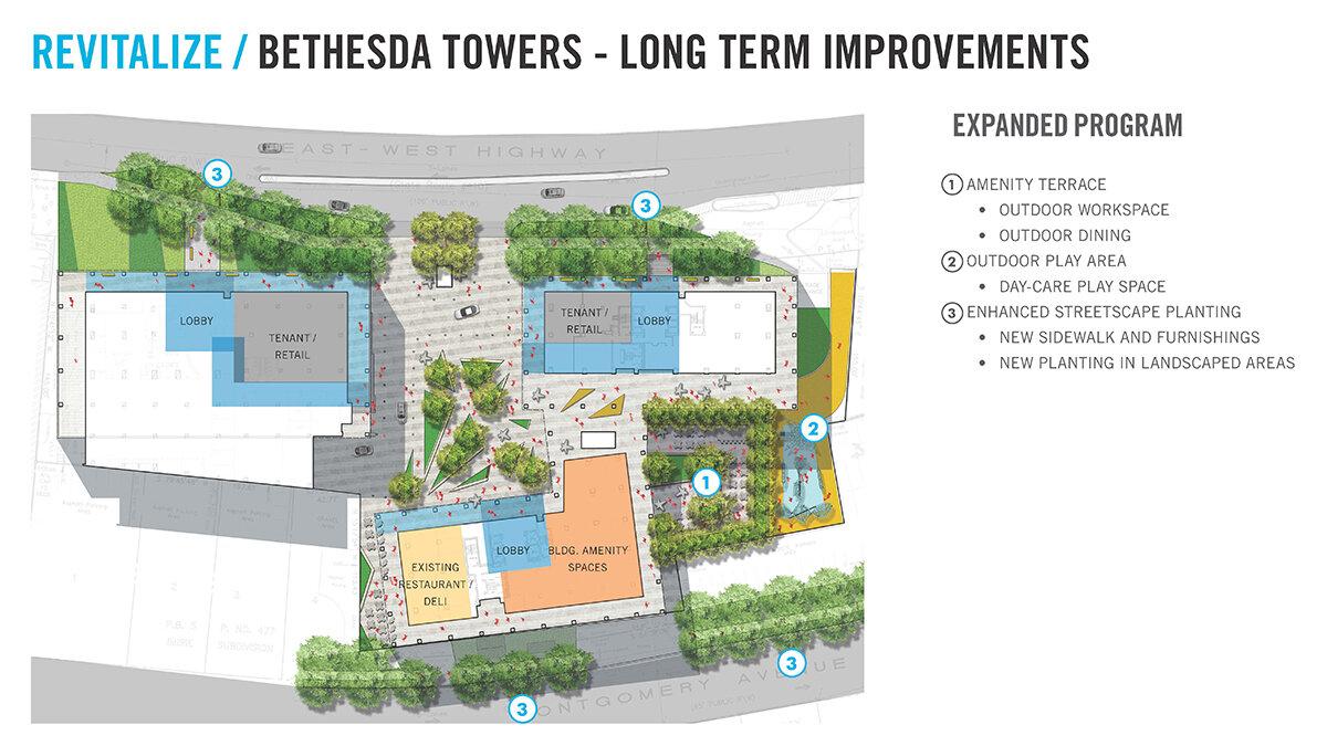 Process Landscape Architecture Bureau