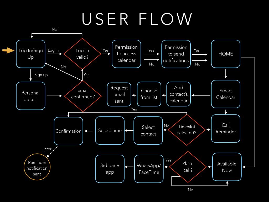 Site Map-User Flow.001.jpeg