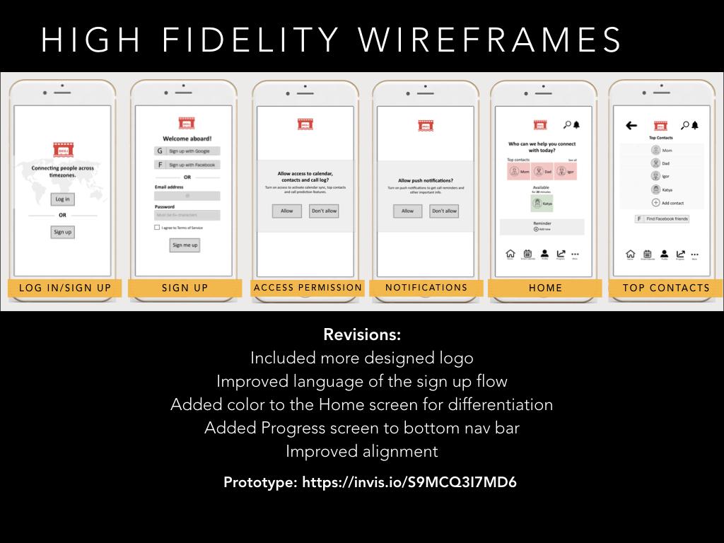 Wireframes.004.jpeg