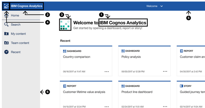 custom-skin-cognos-analytics.png