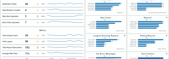 PMsquare-Thrive-Metrics-Dashboard-565x200.png