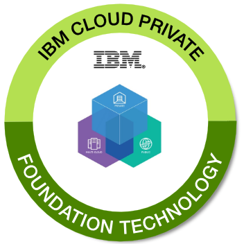 IBM+Cloud+Private+-+Foundation+Technology.png