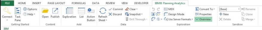 IBM Planning Analytics ribbon