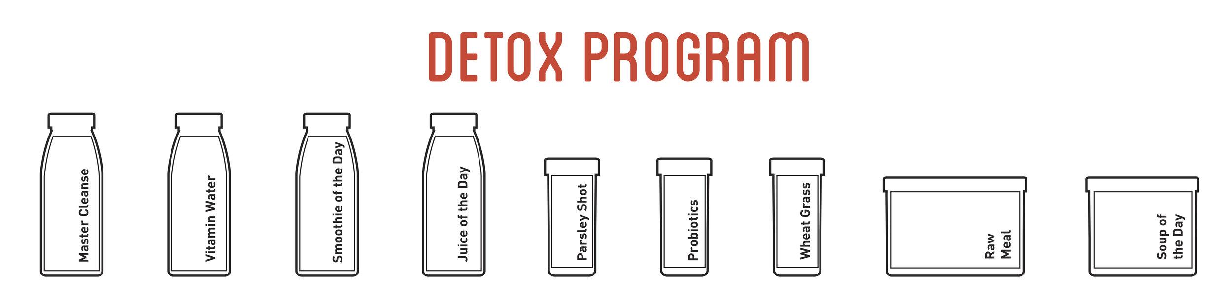 Detox Program.jpg