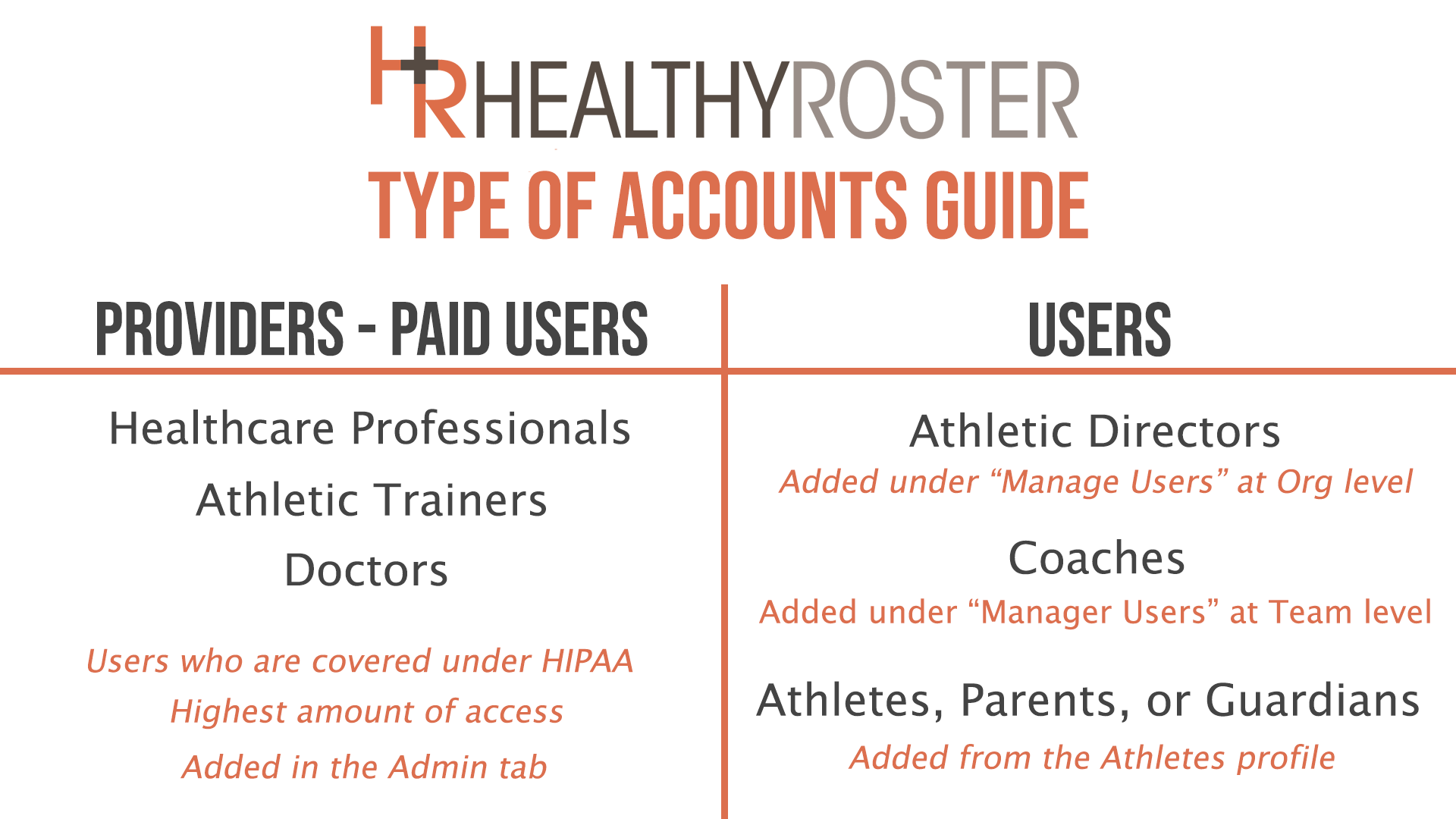 Healthy Roster Users Guide.png