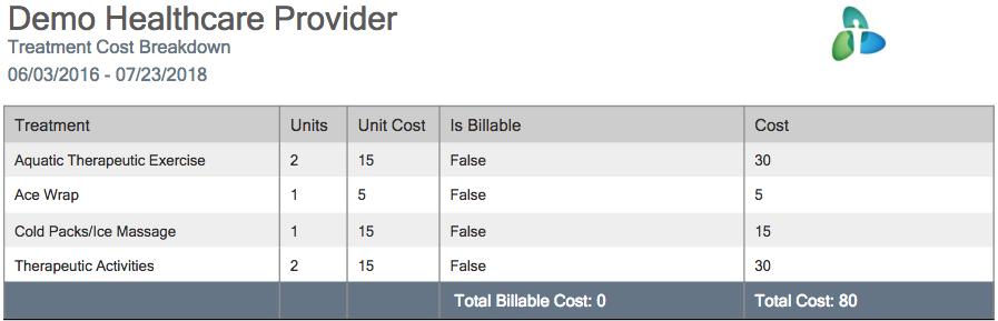Treatment Costs.png