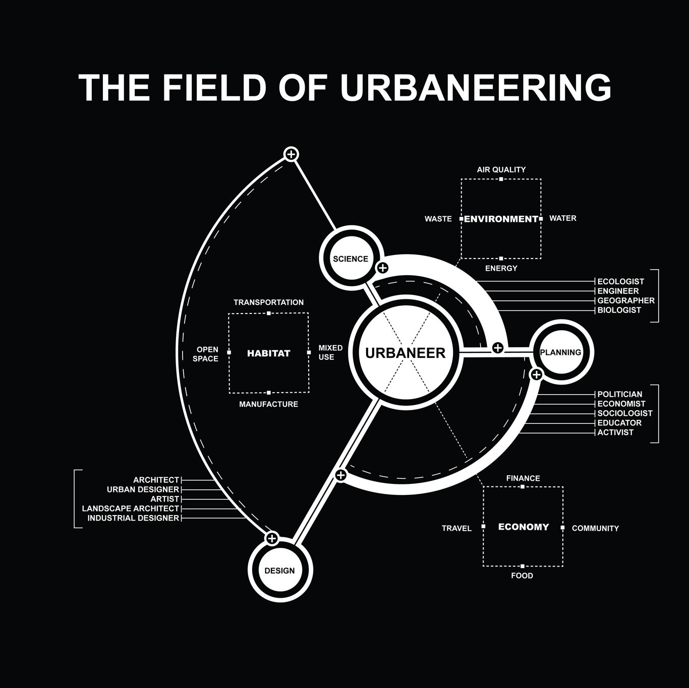 Urbaneering_Brooklyn_02.png