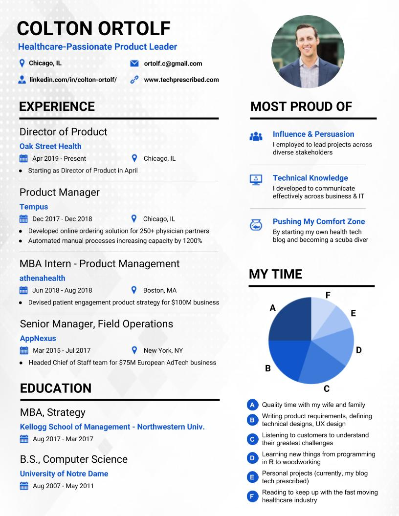 Build A Resume With Swagger Tech Prescribed