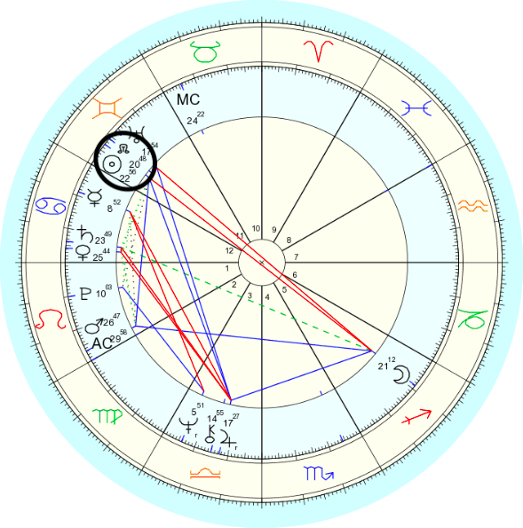 This person's chart was born under a Lunar Eclipse given the Sun's conjunction to the North Node opposite of the Moon.