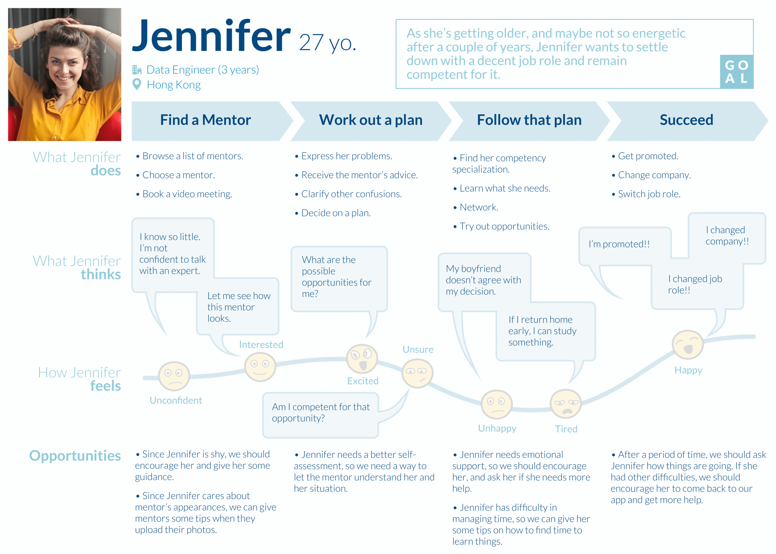 Jennifer's journey.png