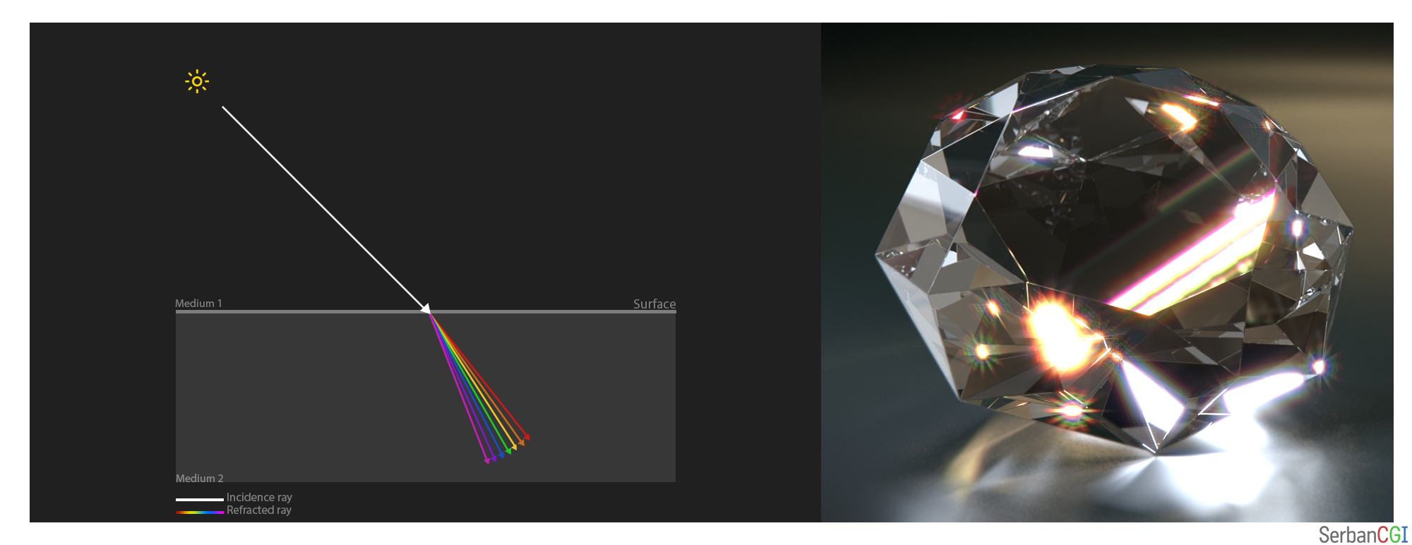 Dispersion.jpg
