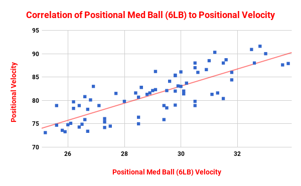 Correlation MB to Pos. Velo.png
