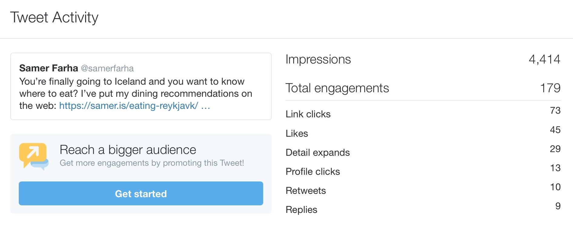 twitter-tweet-activity.jpg