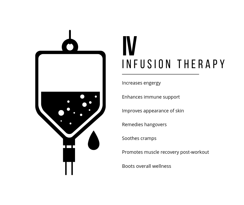Copy of IV Infusion Therapy.png