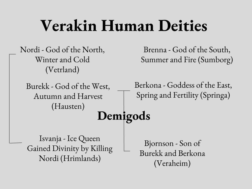 Verakin Human Deities (1).jpg