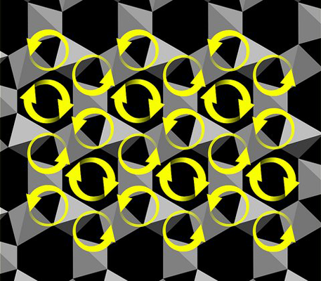 Quartz Crystal Energy Channels