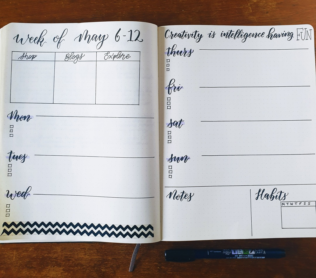 My bullet journal spread for the second week of May