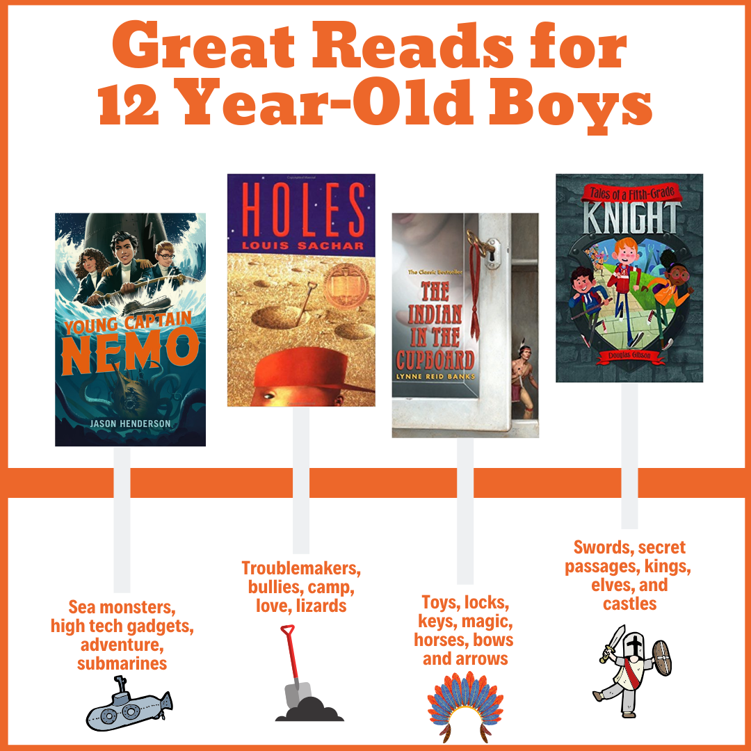 Best Books for 12 Year Old Boys (2).png