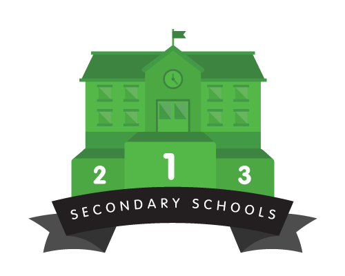 [FC]-Website_Category_School_Top-3_Secondary.png