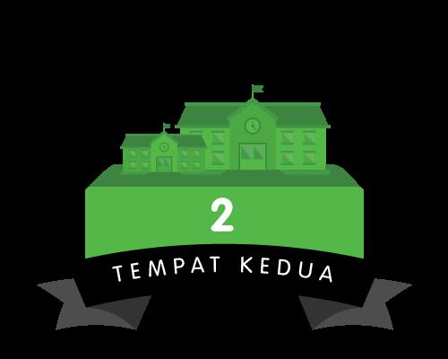 [FC]-Website_Prizes_Kategori-Sekolah_Kebangsaan_Tempat-2.png