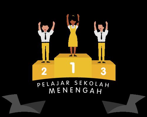 [FC]-Website_Prizes_Kategori-Pelajar_Daerah-Negeri_Top-3-Menengah.png