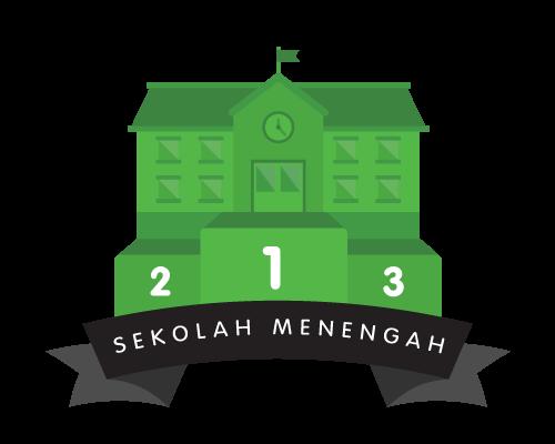 [FC]-Website_Prizes_Kategori-Sekolah_Daerah-Negeri_Top-3-Menengah.png