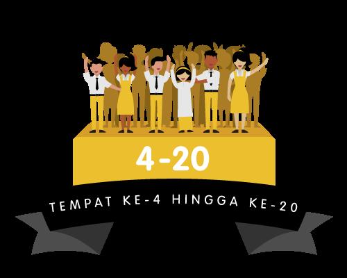 [FC]-Website_Prizes_Kategori-Pelajar_Kebangsaan_Tempat-4-20.png