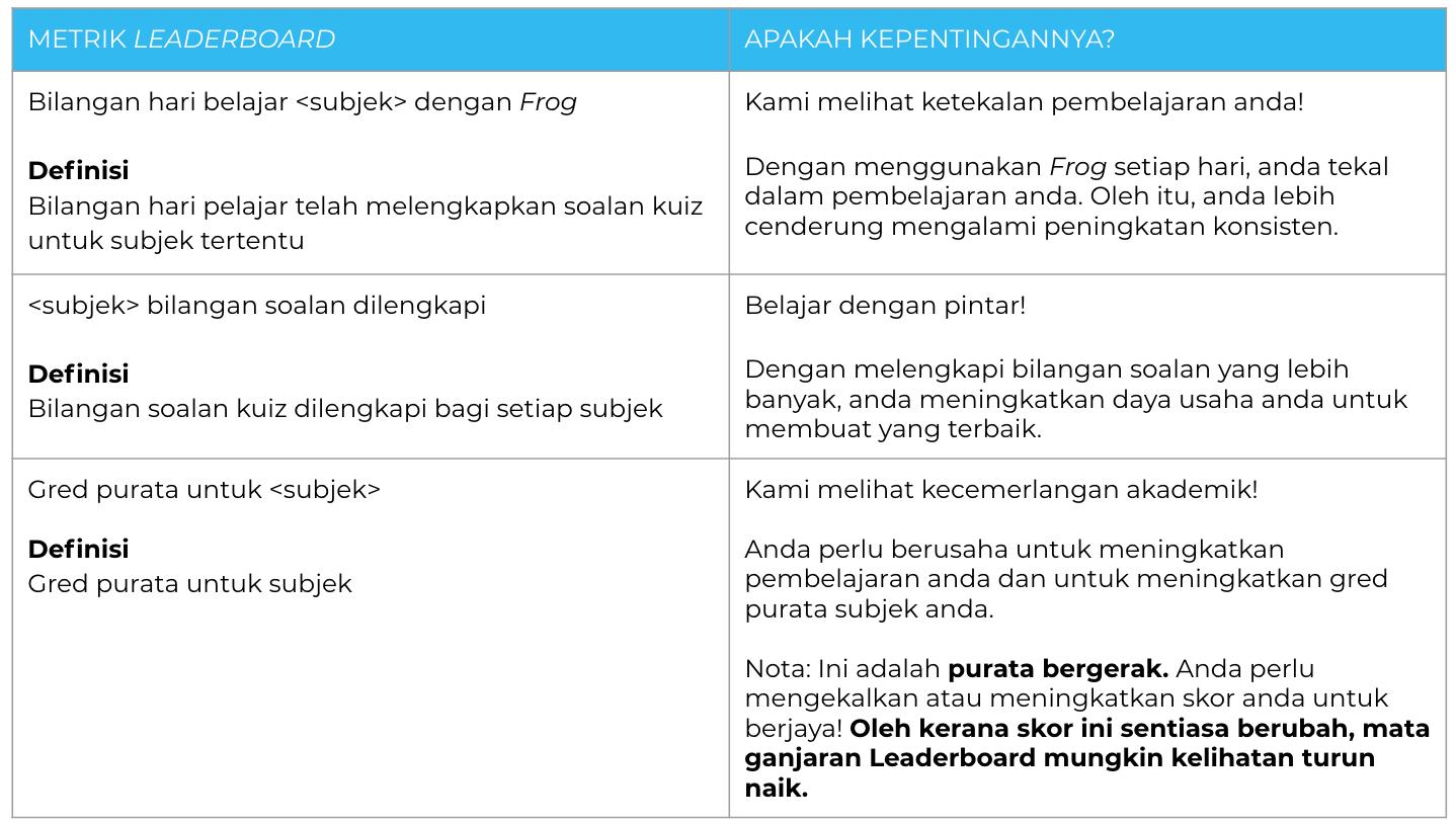 Pelajar.png