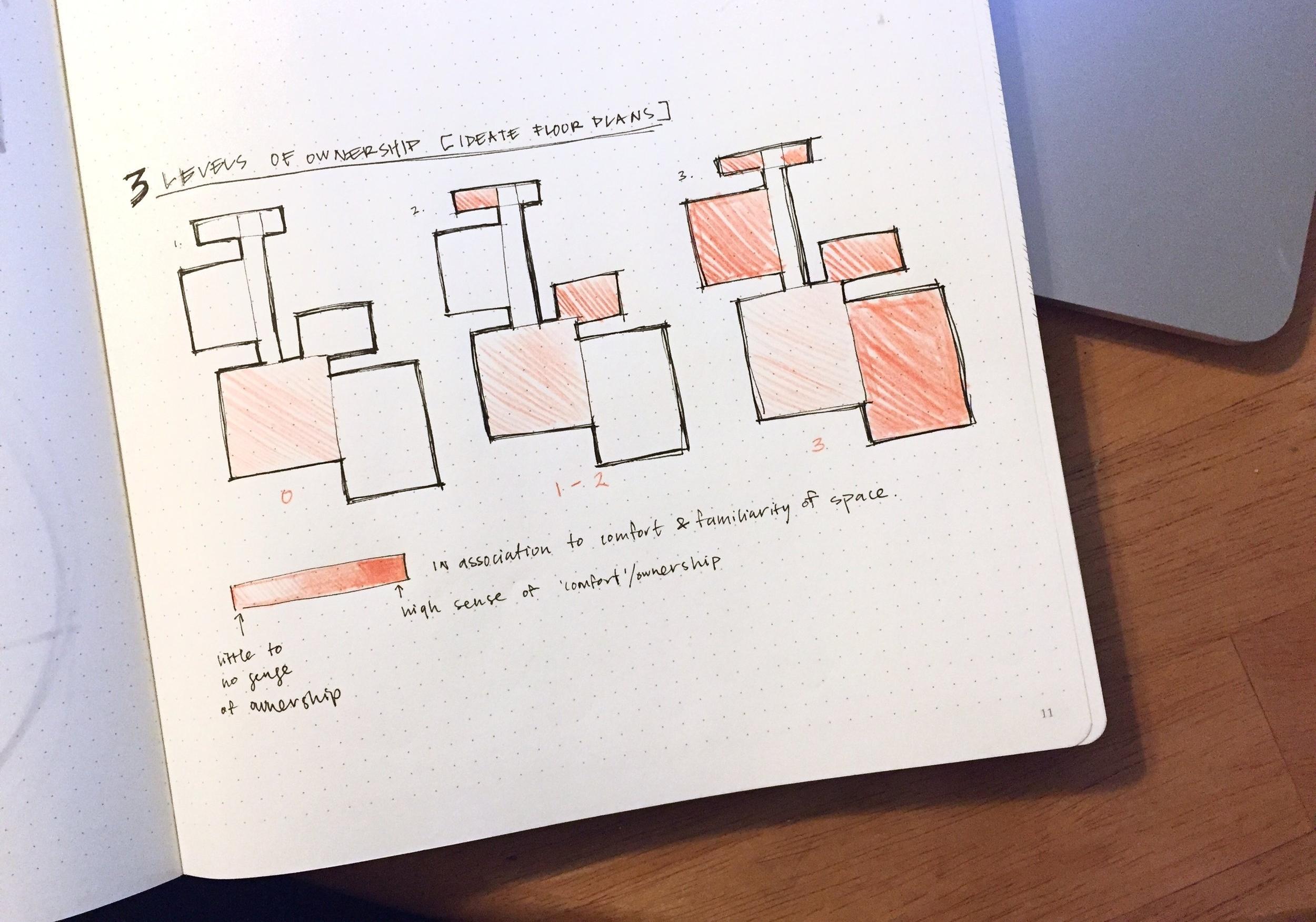 spatial sketch.jpeg